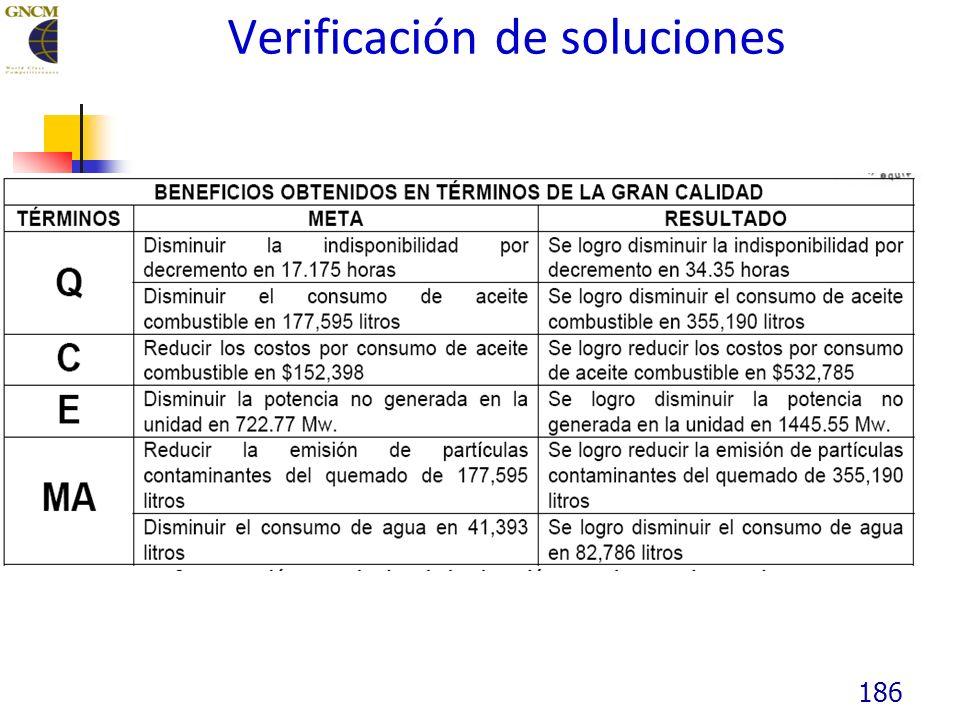 Verificación de soluciones 186