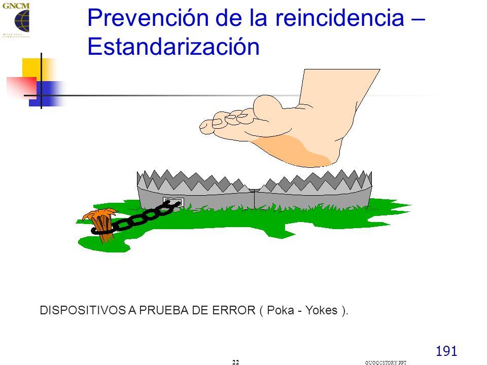 191 Prevención de la reincidencia – Estandarización DISPOSITIVOS A PRUEBA DE ERROR ( Poka - Yokes ).
