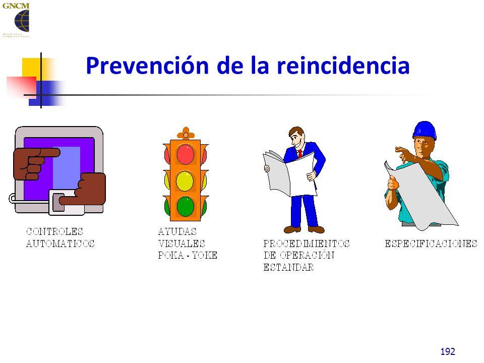 192 Prevención de la reincidencia