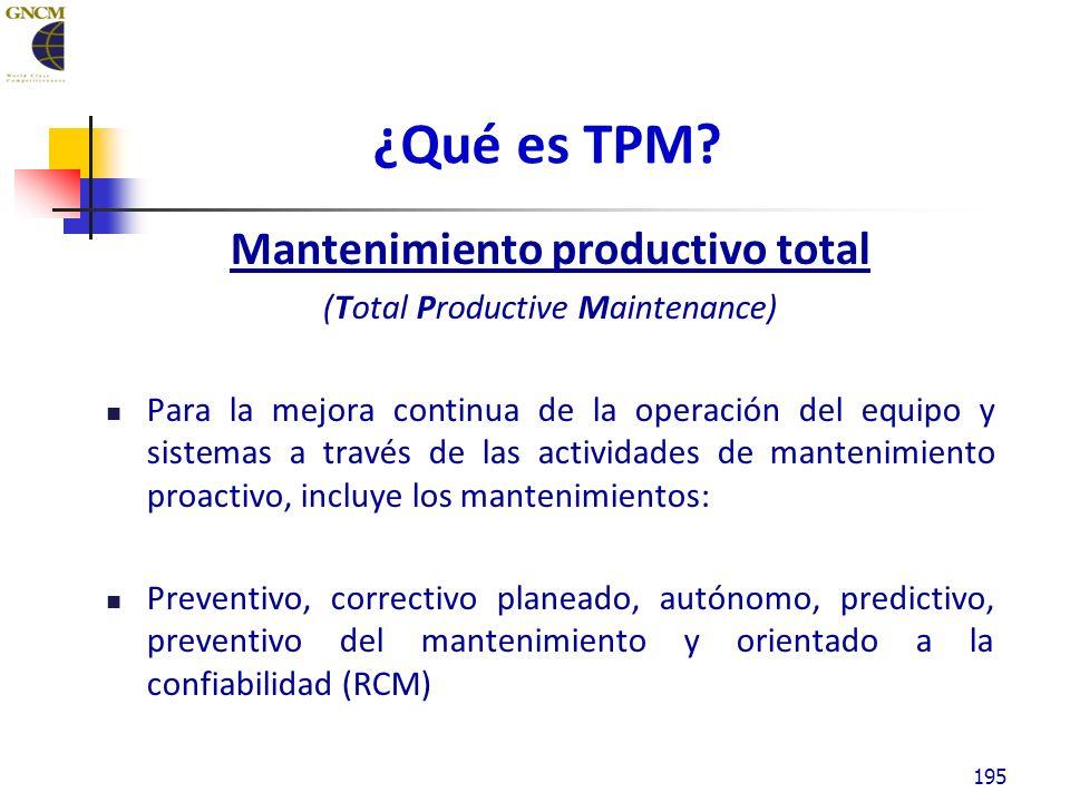 ¿Qué es TPM.