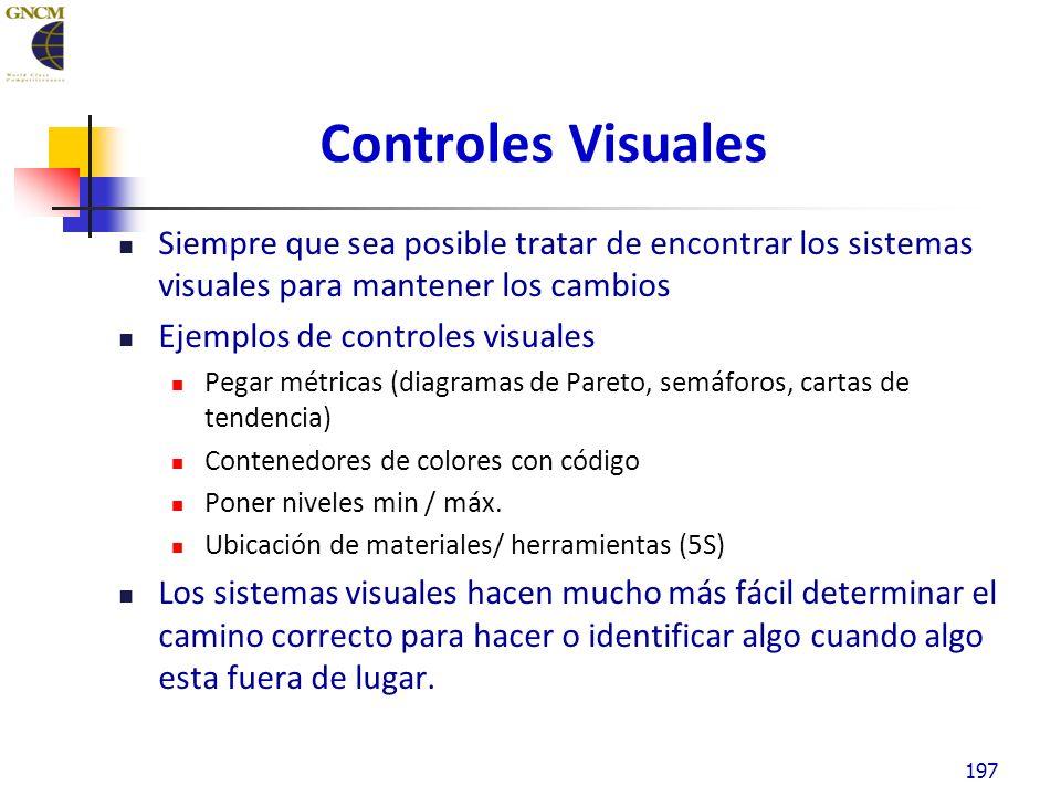 Controles Visuales Siempre que sea posible tratar de encontrar los sistemas visuales para mantener los cambios Ejemplos de controles visuales Pegar métricas (diagramas de Pareto, semáforos, cartas de tendencia) Contenedores de colores con código Poner niveles min / máx.
