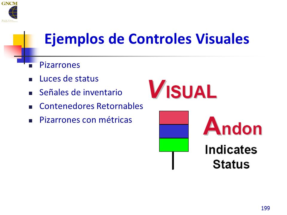 Ejemplos de Controles Visuales Pizarrones Luces de status Señales de inventario Contenedores Retornables Pizarrones con métricas 199