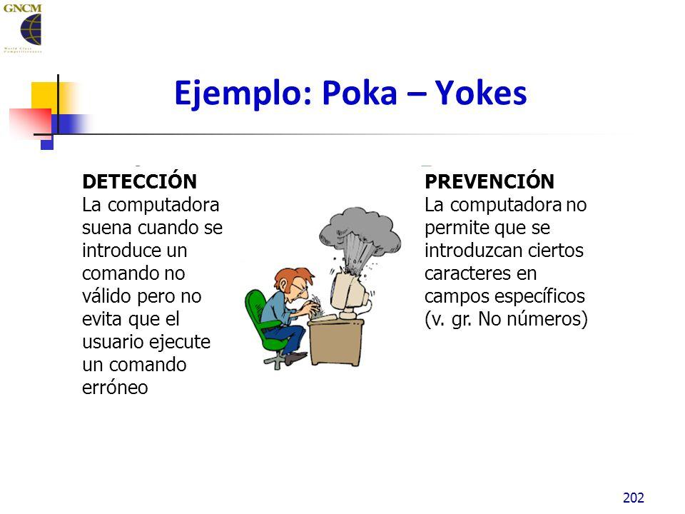 Ejemplo: Poka – Yokes 202 DETECCIÓN La computadora suena cuando se introduce un comando no válido pero no evita que el usuario ejecute un comando erróneo PREVENCIÓN La computadora no permite que se introduzcan ciertos caracteres en campos específicos (v.