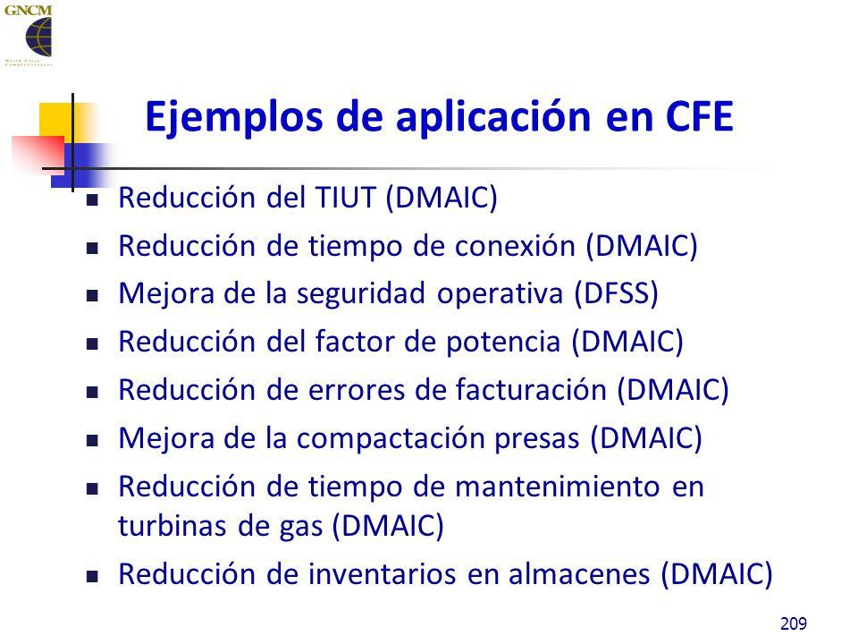 Ejemplos de aplicación en CFE Reducción del TIUT (DMAIC) Reducción de tiempo de conexión (DMAIC) Mejora de la seguridad operativa (DFSS) Reducción del factor de potencia (DMAIC) Reducción de errores de facturación (DMAIC) Mejora de la compactación presas (DMAIC) Reducción de tiempo de mantenimiento en turbinas de gas (DMAIC) Reducción de inventarios en almacenes (DMAIC) 209