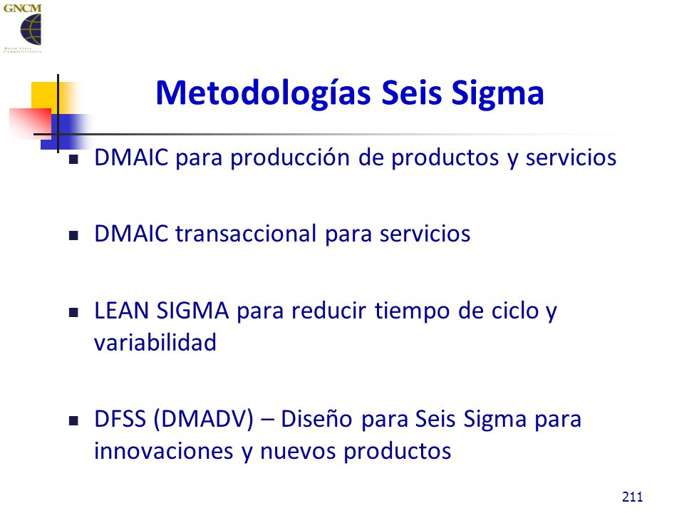 Metodologías Seis Sigma DMAIC para producción de productos y servicios DMAIC transaccional para servicios LEAN SIGMA para reducir tiempo de ciclo y variabilidad DFSS (DMADV) – Diseño para Seis Sigma para innovaciones y nuevos productos 211