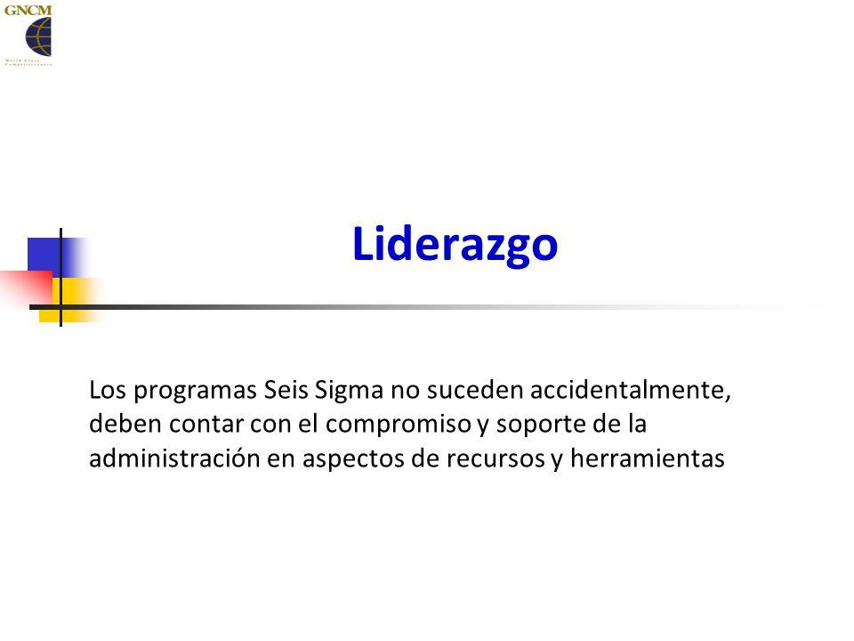 Liderazgo Los programas Seis Sigma no suceden accidentalmente, deben contar con el compromiso y soporte de la administración en aspectos de recursos y herramientas