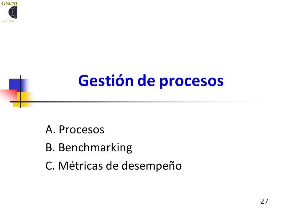 A. Procesos B. Benchmarking C. Métricas de desempeño 27 Gestión de procesos