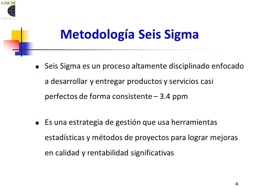 4 Metodología Seis Sigma Seis Sigma es un proceso altamente disciplinado enfocado a desarrollar y entregar productos y servicios casi perfectos de forma consistente – 3.4 ppm Es una estrategia de gestión que usa herramientas estadísticas y métodos de proyectos para lograr mejoras en calidad y rentabilidad significativas