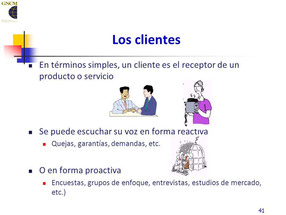 Los clientes En términos simples, un cliente es el receptor de un producto o servicio Se puede escuchar su voz en forma reactiva Quejas, garantías, demandas, etc.