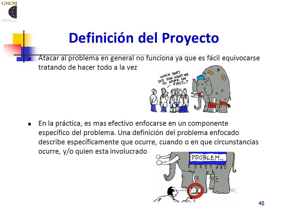 Definición del Proyecto Atacar al problema en general no funciona ya que es fácil equivocarse tratando de hacer todo a la vez En la práctica, es mas efectivo enfocarse en un componente específico del problema.
