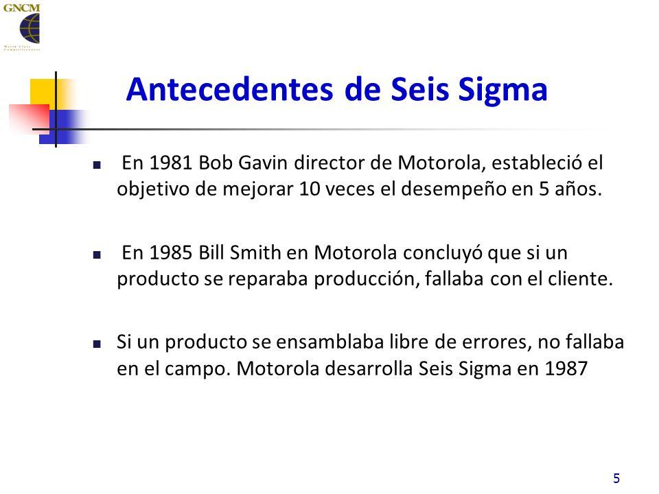 5 En 1981 Bob Gavin director de Motorola, estableció el objetivo de mejorar 10 veces el desempeño en 5 años.
