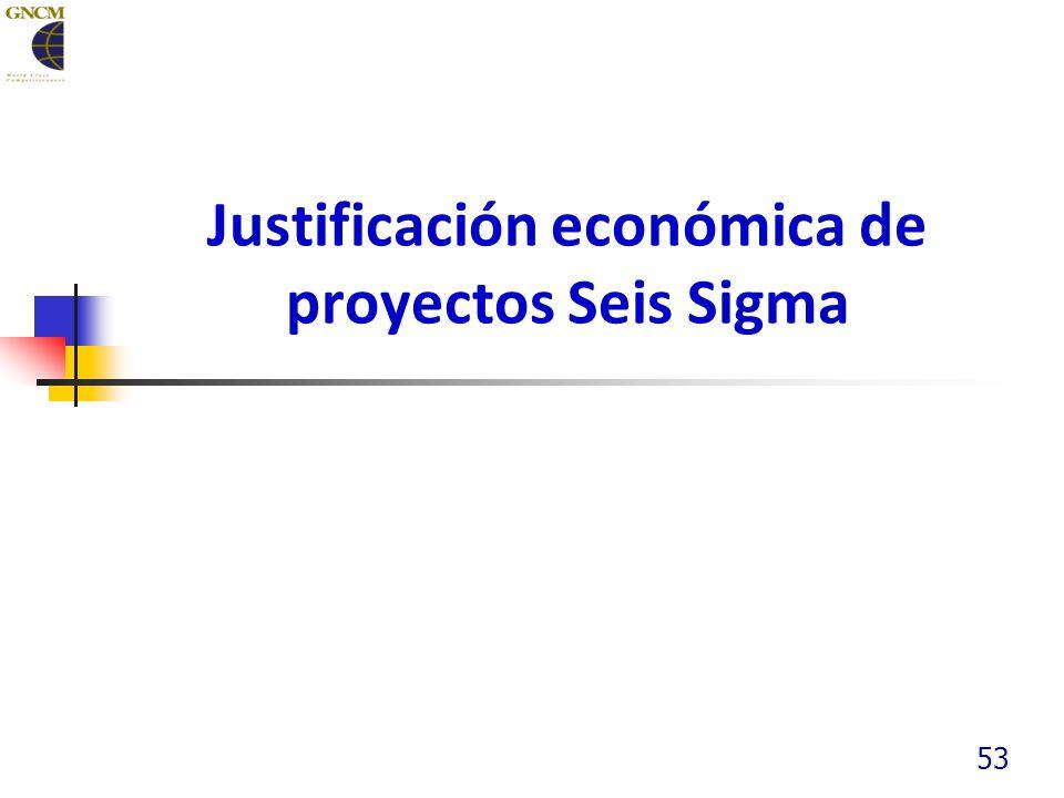 53 Justificación económica de proyectos Seis Sigma