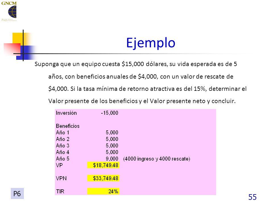 55 Ejemplo Suponga que un equipo cuesta $15,000 dólares, su vida esperada es de 5 años, con beneficios anuales de $4,000, con un valor de rescate de $4,000.
