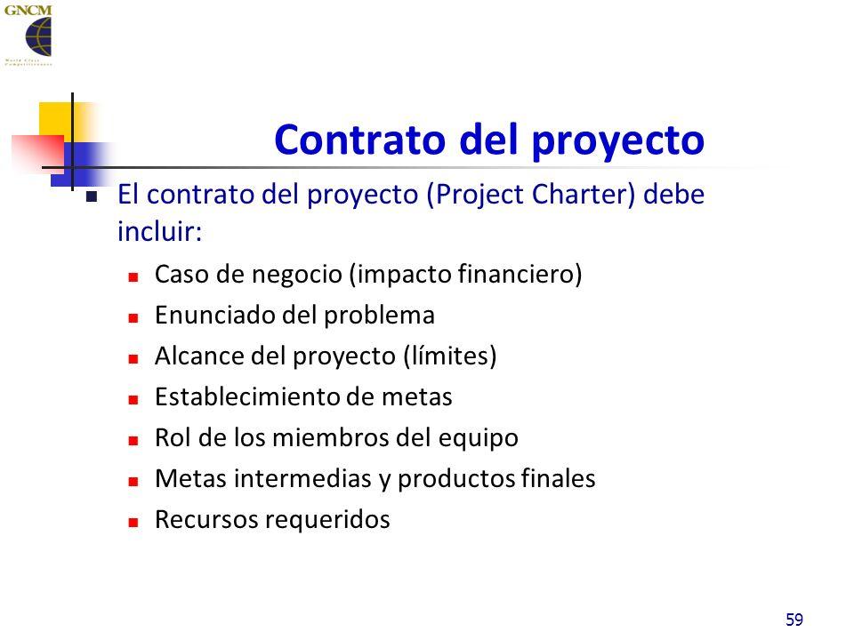 59 Contrato del proyecto El contrato del proyecto (Project Charter) debe incluir: Caso de negocio (impacto financiero) Enunciado del problema Alcance del proyecto (límites) Establecimiento de metas Rol de los miembros del equipo Metas intermedias y productos finales Recursos requeridos