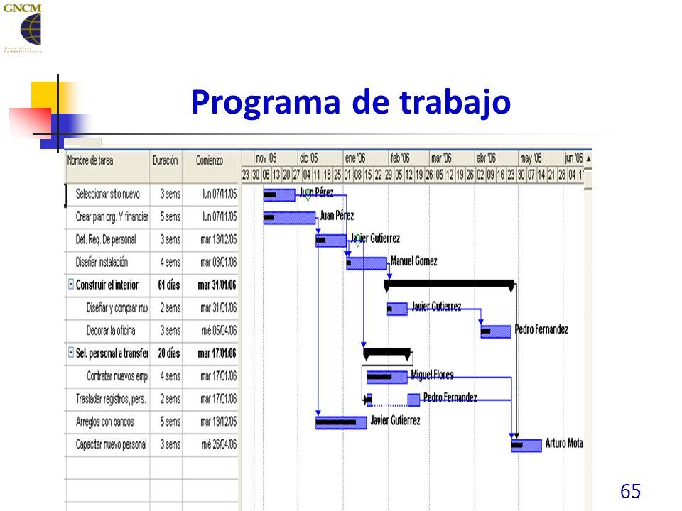 65 Programa de trabajo