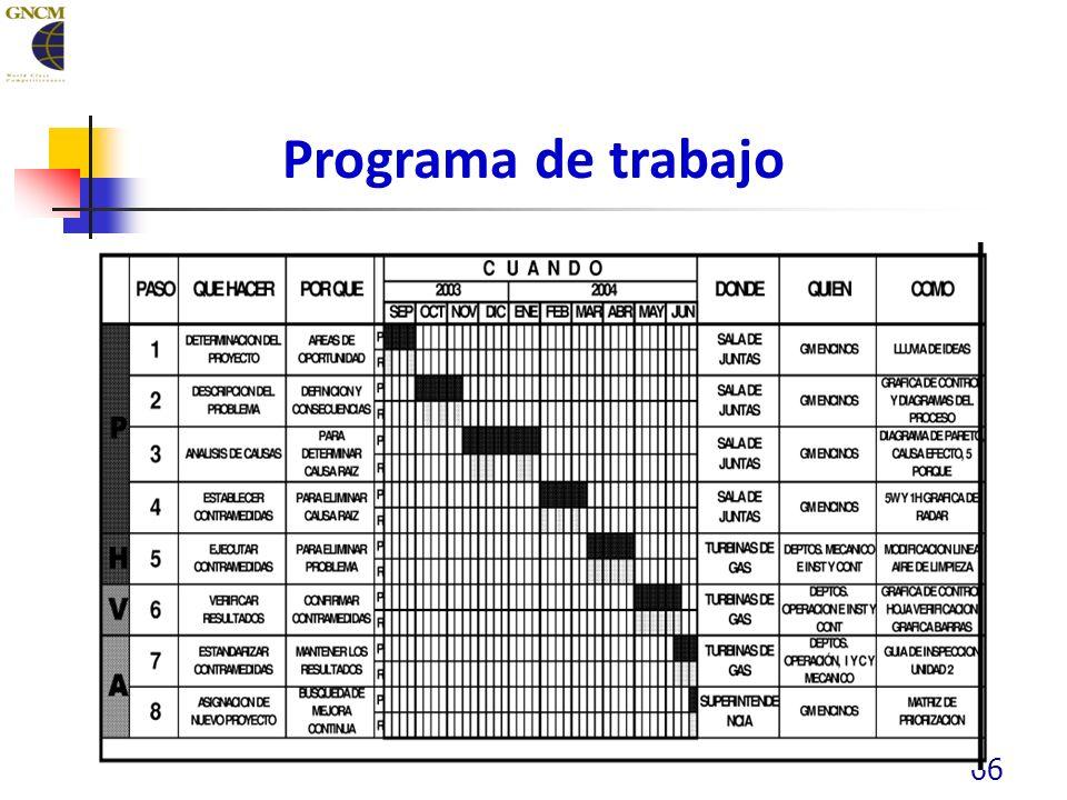 66 Programa de trabajo