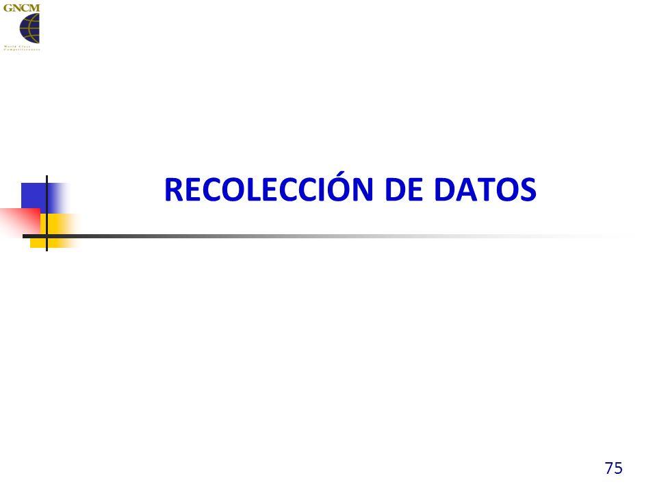 RECOLECCIÓN DE DATOS 75