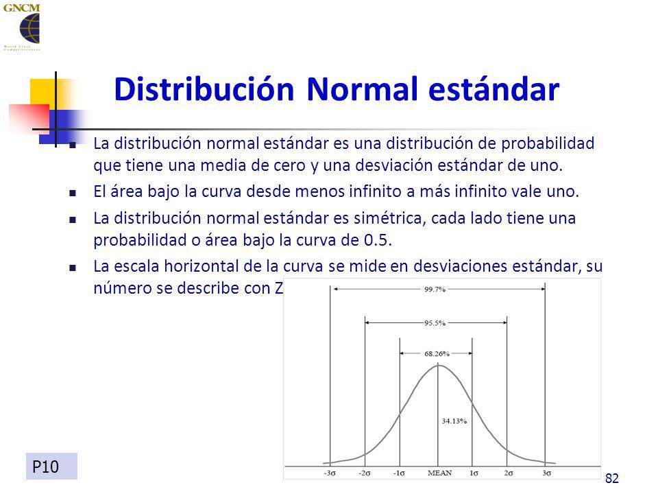 Distribución Normal estándar La distribución normal estándar es una distribución de probabilidad que tiene una media de cero y una desviación estándar de uno.