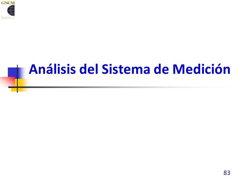 Análisis del Sistema de Medición 83