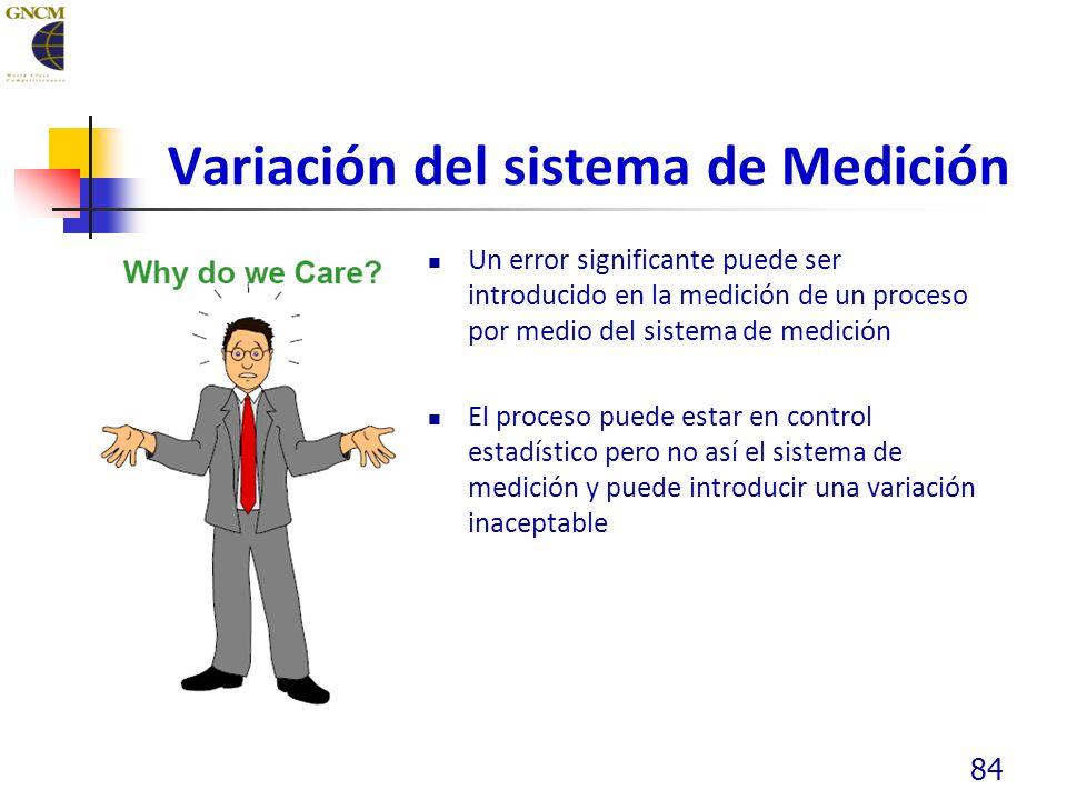 Variación del sistema de Medición Un error significante puede ser introducido en la medición de un proceso por medio del sistema de medición El proceso puede estar en control estadístico pero no así el sistema de medición y puede introducir una variación inaceptable 84