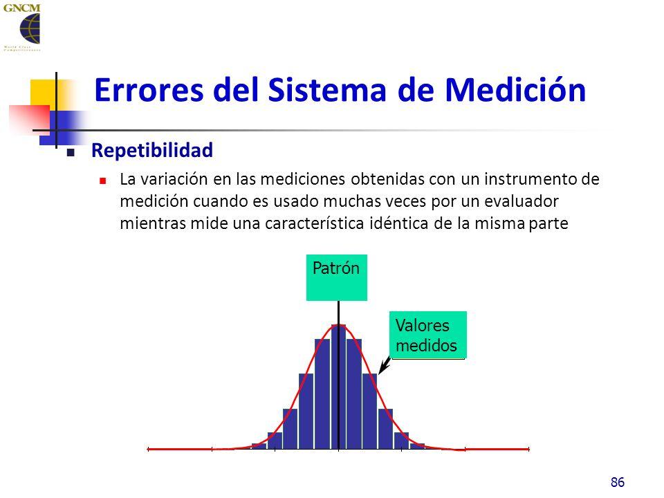 Errores del Sistema de Medición Repetibilidad La variación en las mediciones obtenidas con un instrumento de medición cuando es usado muchas veces por un evaluador mientras mide una característica idéntica de la misma parte 86 Patrón Valores medidos