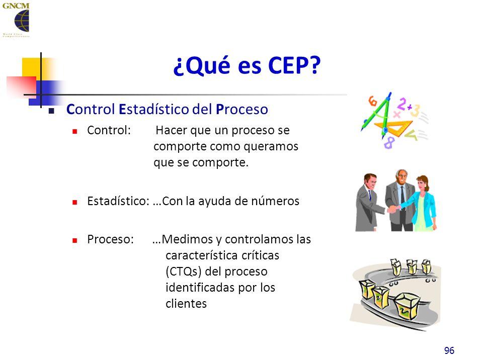 ¿Qué es CEP.