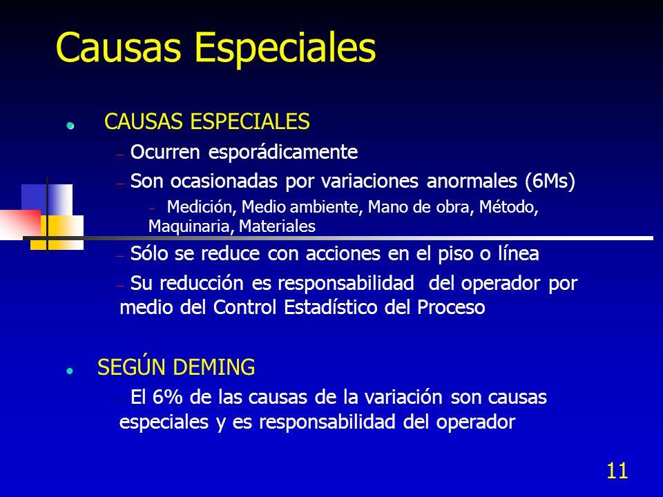 11 Causas Especiales l l CAUSAS ESPECIALES Ocurren esporádicamente Son ocasionadas por variaciones anormales (6Ms) Medición, Medio ambiente, Mano de o