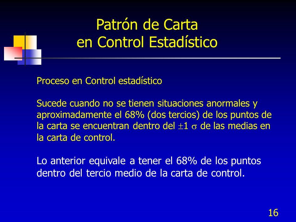 16 Proceso en Control estadístico Sucede cuando no se tienen situaciones anormales y aproximadamente el 68% (dos tercios) de los puntos de la carta se