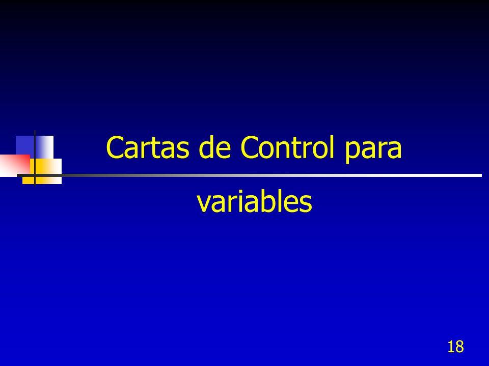 18 Cartas de Control para variables
