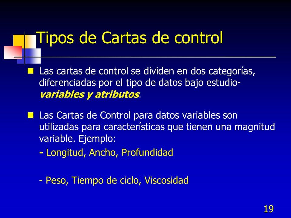 19 Tipos de Cartas de control Las cartas de control se dividen en dos categorías, diferenciadas por el tipo de datos bajo estudio- variables y atribut