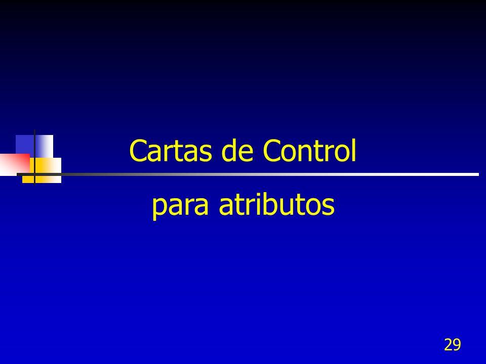 29 Cartas de Control para atributos