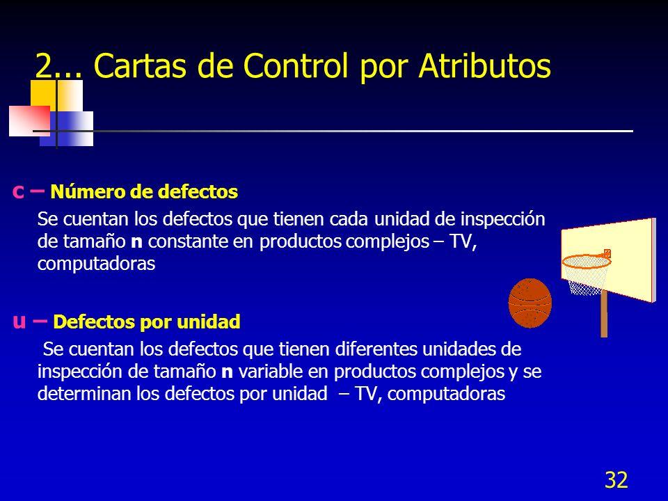 32 2... Cartas de Control por Atributos c – Número de defectos Se cuentan los defectos que tienen cada unidad de inspección de tamaño n constante en p