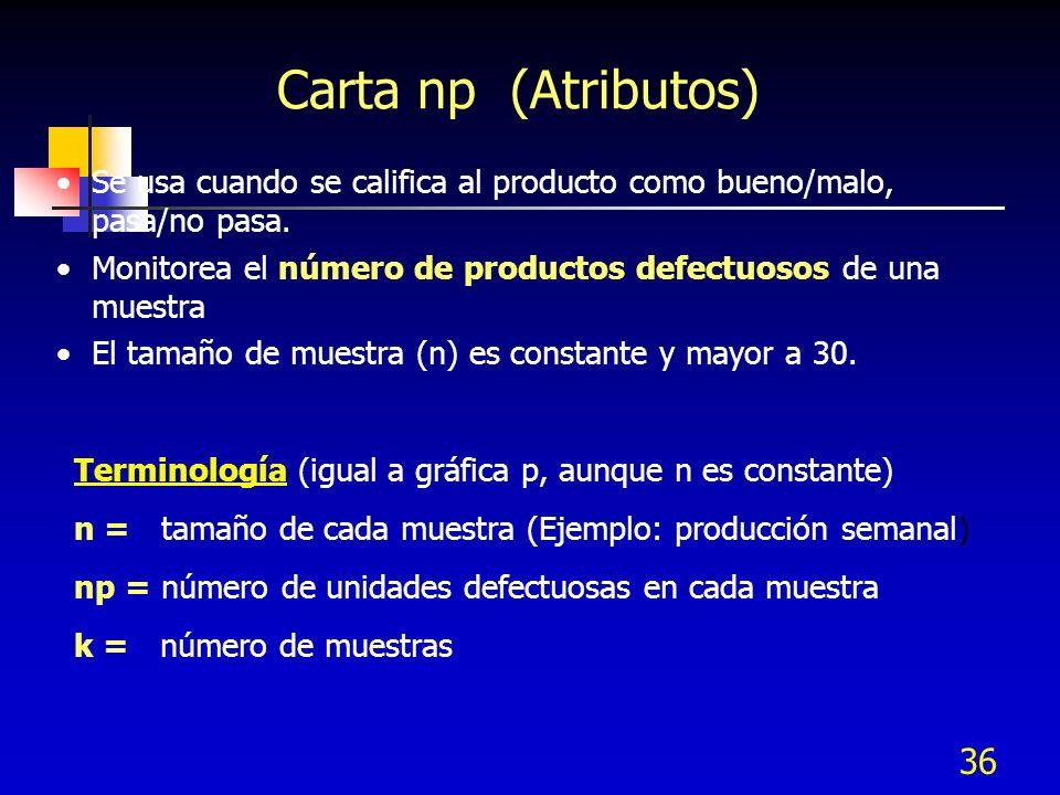 36 Carta np (Atributos) Se usa cuando se califica al producto como bueno/malo, pasa/no pasa. Monitorea el número de productos defectuosos de una muest