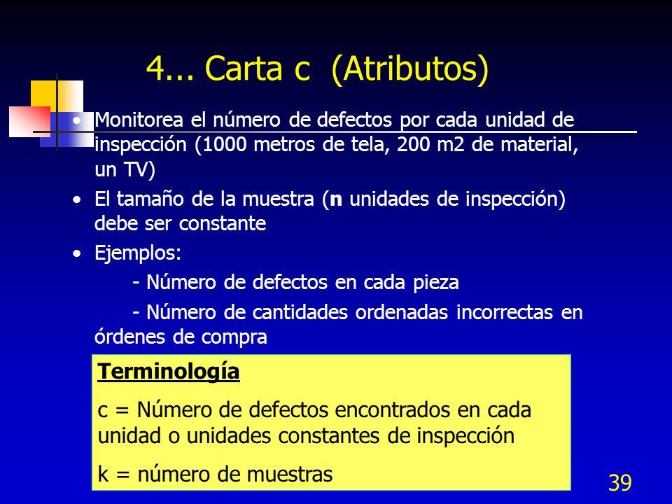 39 4... Carta c (Atributos) Monitorea el número de defectos por cada unidad de inspección (1000 metros de tela, 200 m2 de material, un TV) El tamaño d