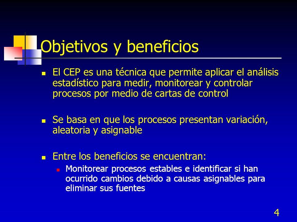 4 Objetivos y beneficios El CEP es una técnica que permite aplicar el análisis estadístico para medir, monitorear y controlar procesos por medio de ca