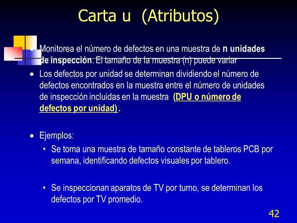 42 Carta u (Atributos) Monitorea el número de defectos en una muestra de n unidades de inspección. El tamaño de la muestra (n) puede variar Los defect