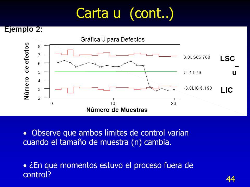 44 Carta u (cont..) Observe que ambos límites de control varían cuando el tamaño de muestra (n) cambia. ¿En que momentos estuvo el proceso fuera de co