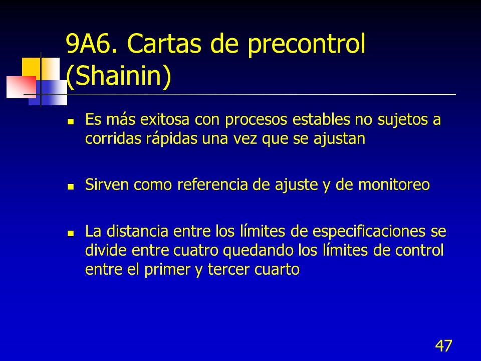 47 9A6. Cartas de precontrol (Shainin) Es más exitosa con procesos estables no sujetos a corridas rápidas una vez que se ajustan Sirven como referenci