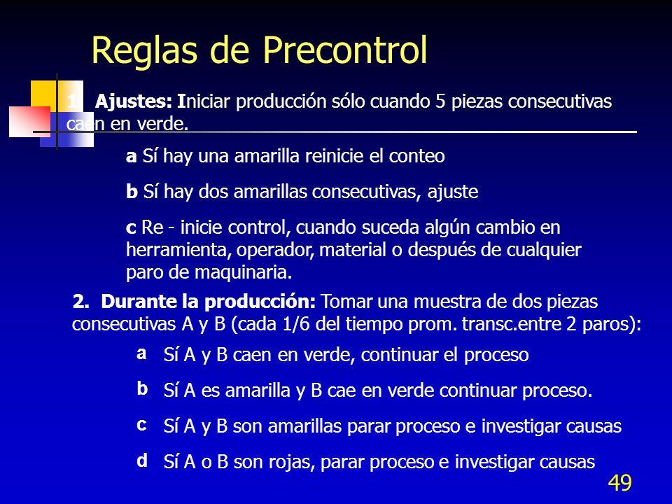 49 Reglas de Precontrol 1. Ajustes: Iniciar producción sólo cuando 5 piezas consecutivas caen en verde. 2. Durante la producción: Tomar una muestra de