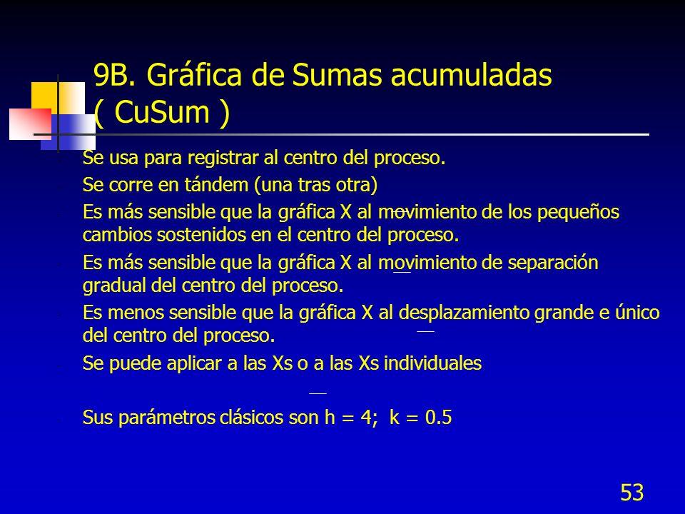 53 9B. Gráfica de Sumas acumuladas ( CuSum ) - Se usa para registrar al centro del proceso. - Se corre en tándem (una tras otra) - Es más sensible que