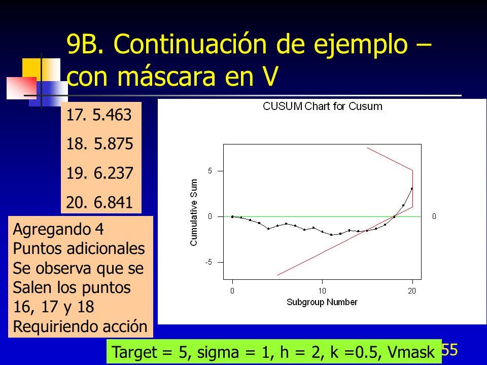 55 9B. Continuación de ejemplo – con máscara en V 17. 5.463 18. 5.875 19. 6.237 20. 6.841 Agregando 4 Puntos adicionales Se observa que se Salen los p