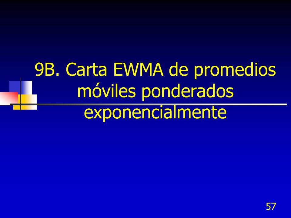 57 9B. Carta EWMA de promedios móviles ponderados exponencialmente