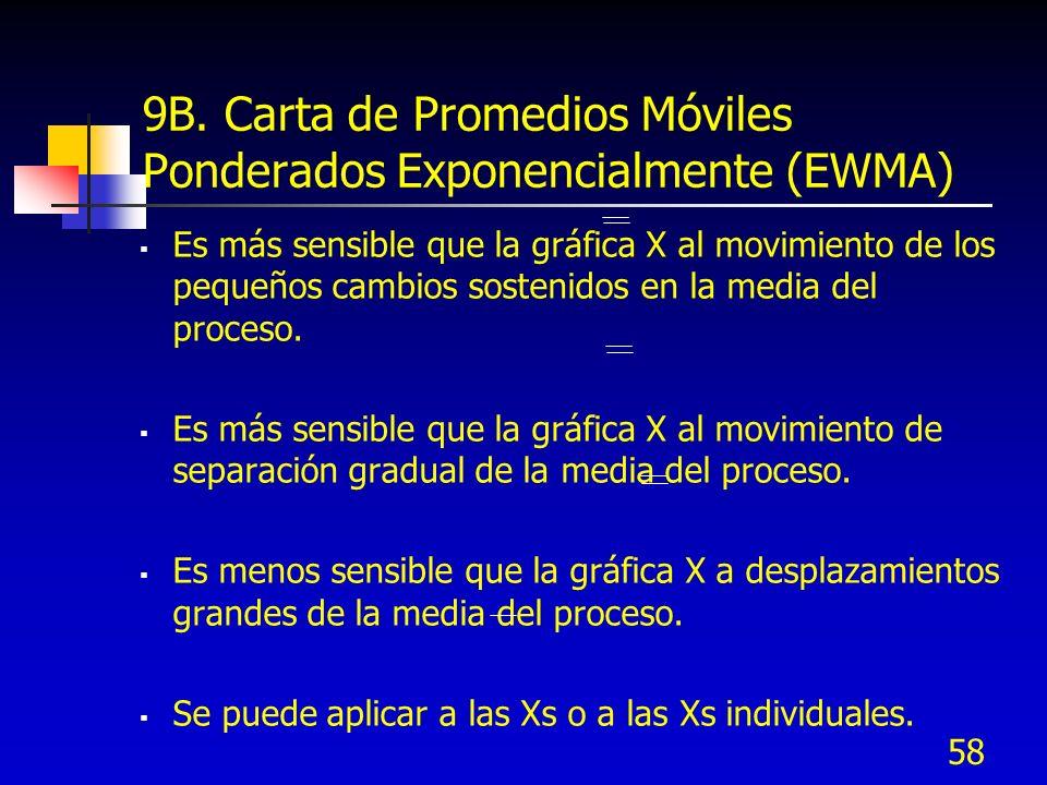 58 9B. Carta de Promedios Móviles Ponderados Exponencialmente (EWMA) Es más sensible que la gráfica X al movimiento de los pequeños cambios sostenidos