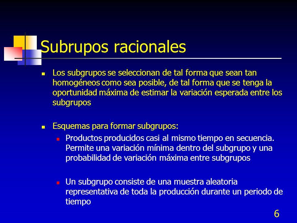 6 Subrupos racionales Los subgrupos se seleccionan de tal forma que sean tan homogéneos como sea posible, de tal forma que se tenga la oportunidad máx