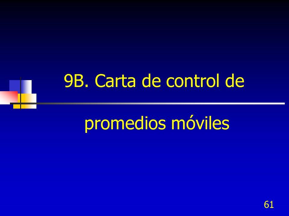 61 9B. Carta de control de promedios móviles