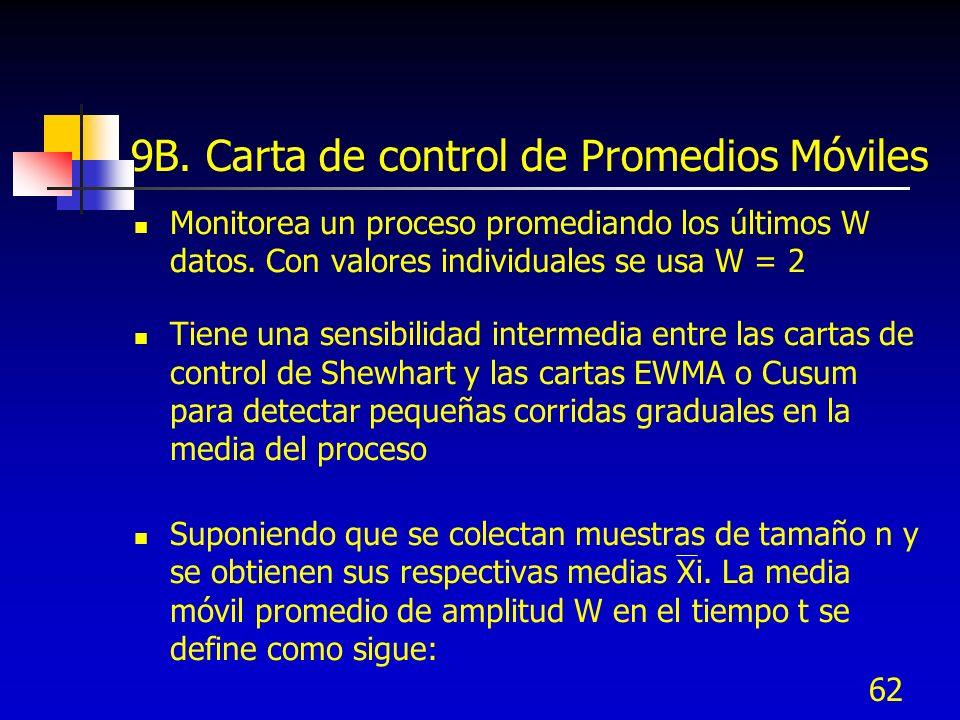 62 9B. Carta de control de Promedios Móviles Monitorea un proceso promediando los últimos W datos. Con valores individuales se usa W = 2 Tiene una sen