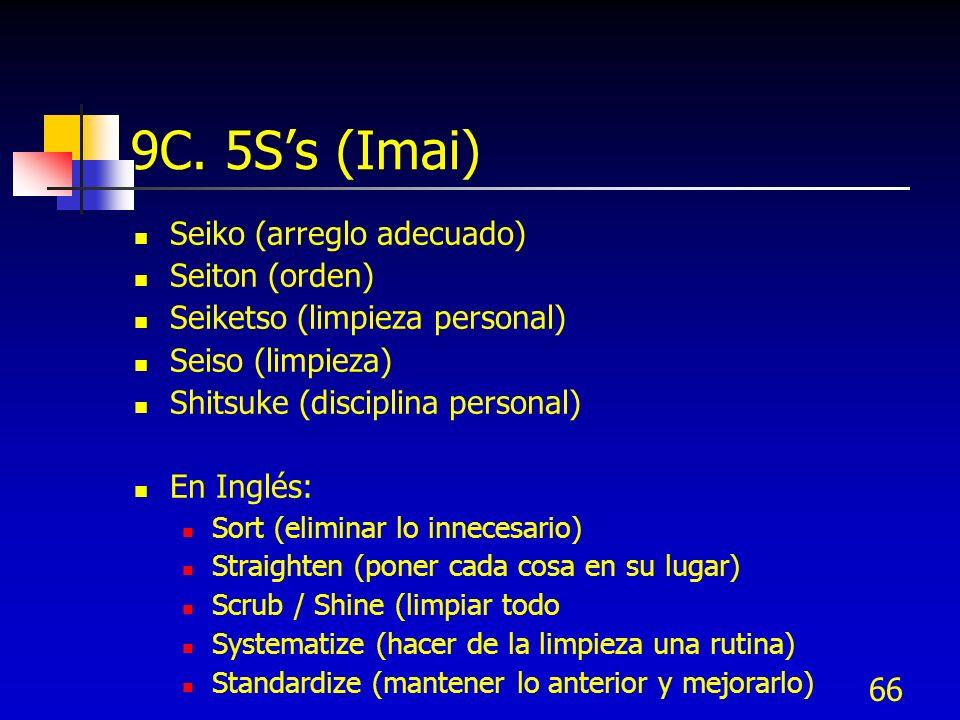 66 9C. 5Ss (Imai) Seiko (arreglo adecuado) Seiton (orden) Seiketso (limpieza personal) Seiso (limpieza) Shitsuke (disciplina personal) En Inglés: Sort