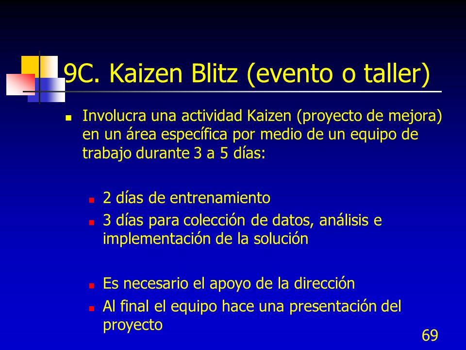 69 9C. Kaizen Blitz (evento o taller) Involucra una actividad Kaizen (proyecto de mejora) en un área específica por medio de un equipo de trabajo dura