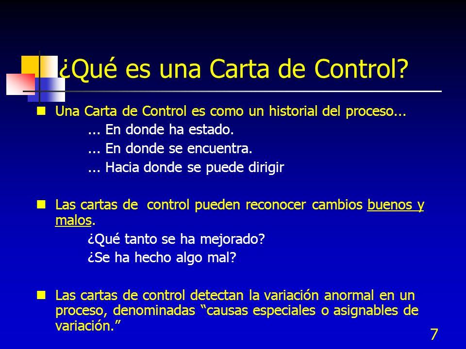 7 ¿Qué es una Carta de Control? Una Carta de Control es como un historial del proceso...... En donde ha estado.... En donde se encuentra.... Hacia don