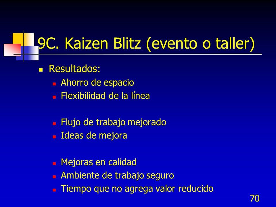 70 9C. Kaizen Blitz (evento o taller) Resultados: Ahorro de espacio Flexibilidad de la línea Flujo de trabajo mejorado Ideas de mejora Mejoras en cali